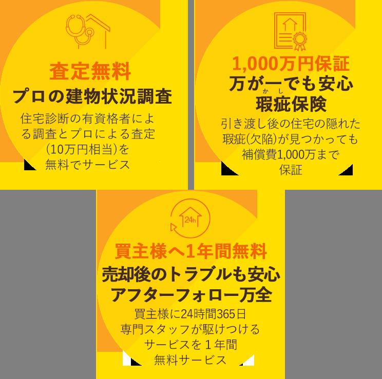 不動産買い取りセンター福島南店の3つの安心サービス